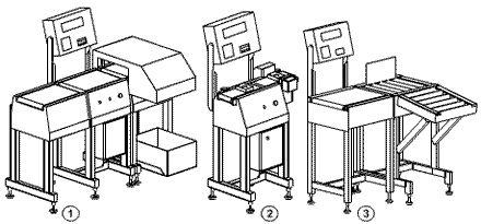 svorio kontrolės sistemos
